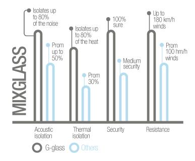 mixglass (1)